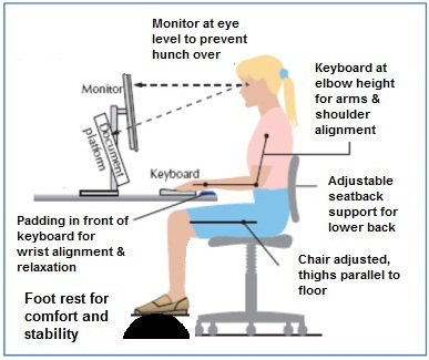 correct-posture-when-sitting